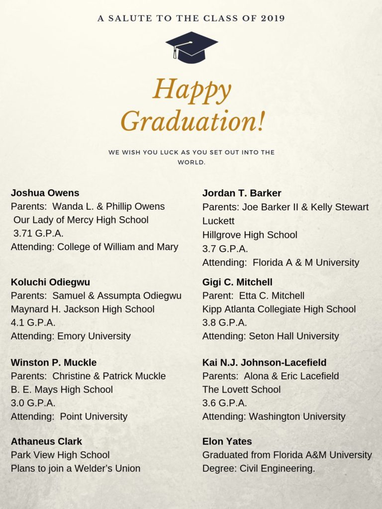 List of college graduates from St. Anthony of Padua Church, Atlanta